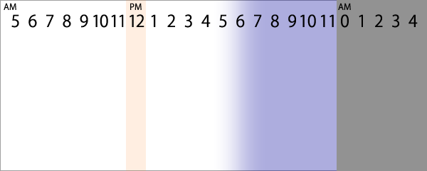 Hour day stat?youtube key=eguri89 d7b5ed&type=hour